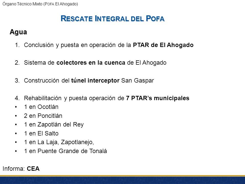 Órgano Técnico Mixto (P OFA El Ahogado) S ISTEMA DE I NFORMACIÓN G EOGRÁFICO -A MBIENTAL 1.Propuesta de análisis del P OFA mediante tecnologías geoesp