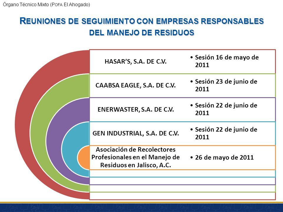 Órgano Técnico Mixto (P OFA El Ahogado) HASARS, S.A. DE C.V. RSU=488 RME=500 CAABSA EAGLE, S.A. DE C.V. RSU= 2,760 RME =200 ENERWASTE R, S.A. DE C.V.