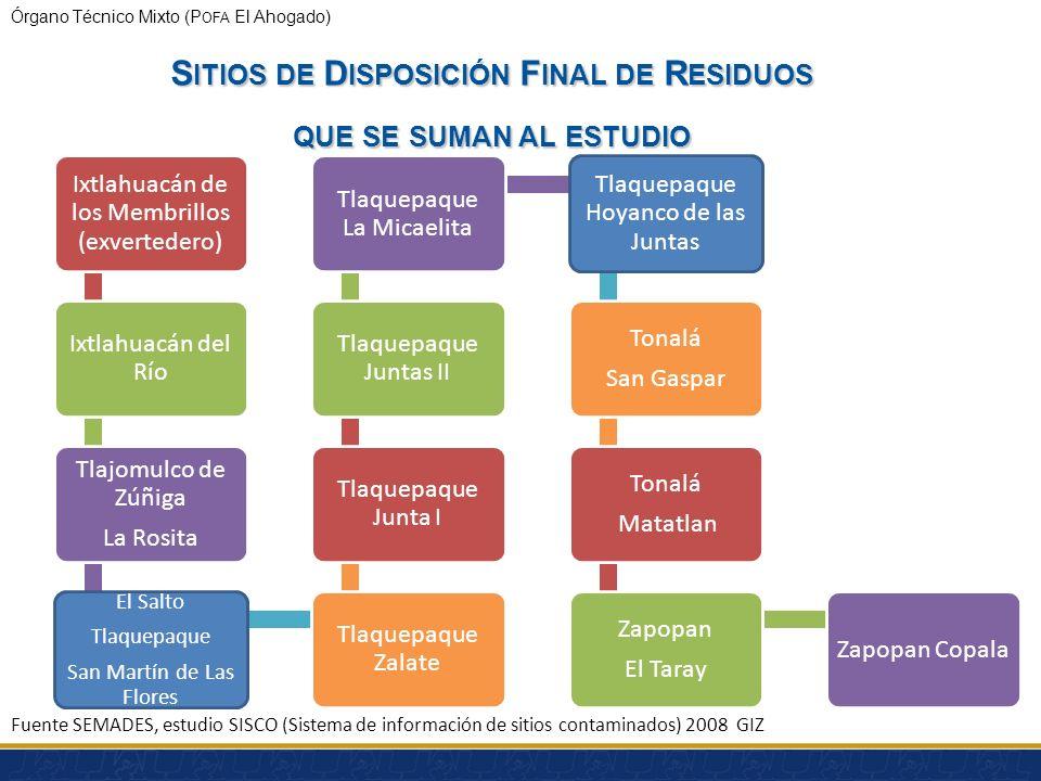 Órgano Técnico Mixto (P OFA El Ahogado) R EUNIONES DE SEGUIMIENTO CON EMPRESAS RESPONSABLES DEL MANEJO DE RESIDUOS HASARS, S.A. DE C.V. CAABSA EAGLE,