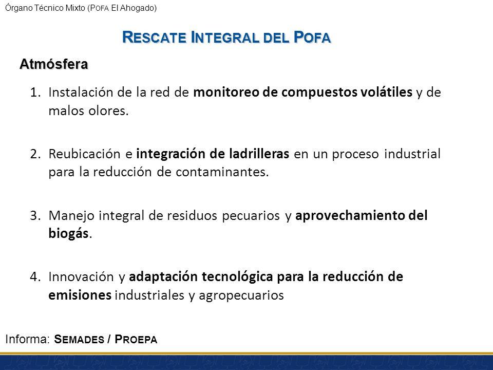 Órgano Técnico Mixto (P OFA El Ahogado) E MPRESAS DE COMPETENCIA ESTATAL POR ACTIVIDAD EN TORNO AL P OFA Fuente: S EMADES 2011