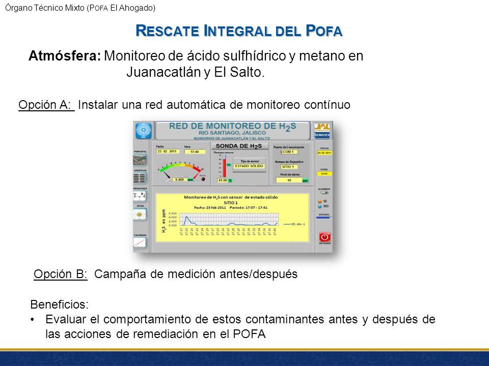 Órgano Técnico Mixto (P OFA El Ahogado) 0.5 1 0.2 2 5.9 3 7.5 4 4.2 5 0.6 6 3.0 14 0.2 12 2.5 7 0.3 10 0.1 20 0.0 11 0.0 16 0.0 15 0.5 8 0.1 9 0.0 13