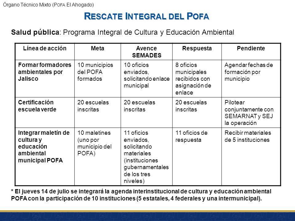 Órgano Técnico Mixto (P OFA El Ahogado) 1.Integración y socialización del programa de cultura y educación ambiental, para la prevención de riesgos y p