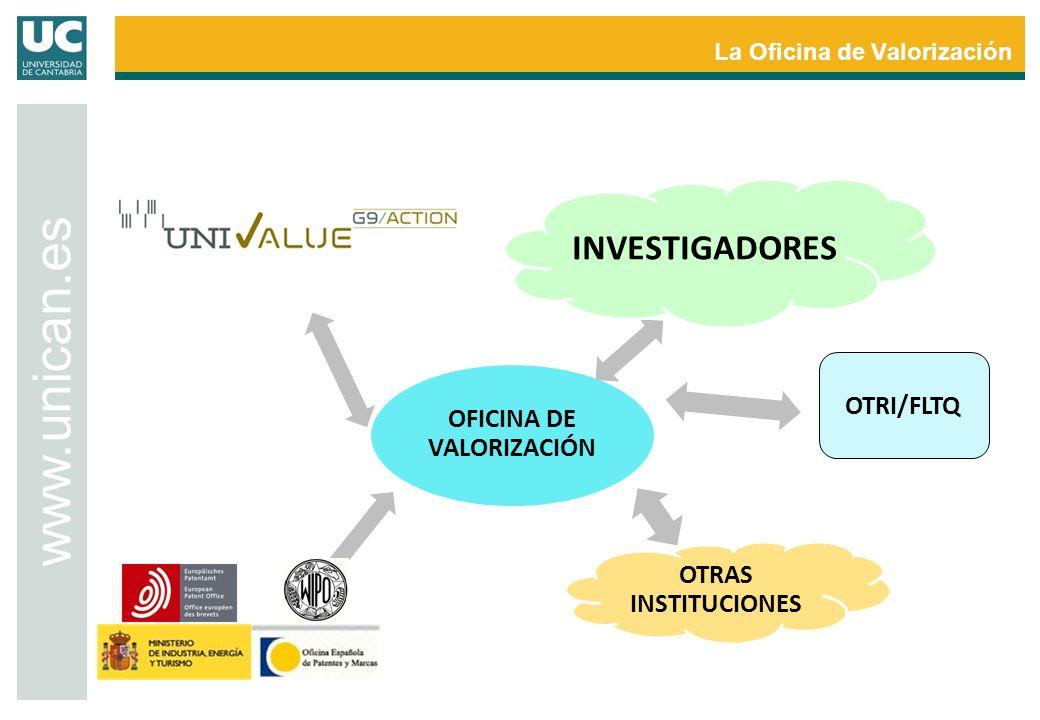 La Oficina de Valorización www.unican.es OFICINA DE VALORIZACIÓN OTRAS INSTITUCIONES INVESTIGADORES OTRI/FLTQ