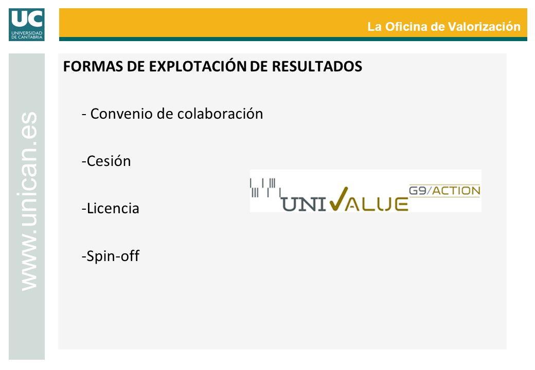 La Oficina de Valorización www.unican.es FORMAS DE EXPLOTACIÓN DE RESULTADOS - Convenio de colaboración -Cesión -Licencia -Spin-off