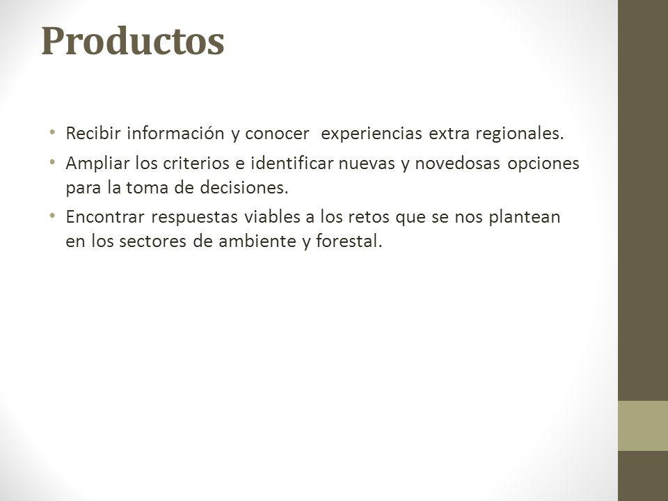 Productos Recibir información y conocer experiencias extra regionales.