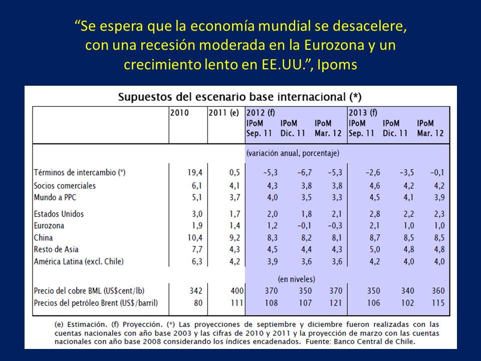 Se espera que la economía mundial se desacelere, con una recesión moderada en la Eurozona y un crecimiento lento en EE.UU., Ipoms