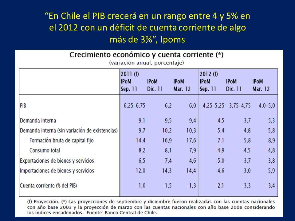 En Chile el PIB crecerá en un rango entre 4 y 5% en el 2012 con un déficit de cuenta corriente de algo más de 3%, Ipoms