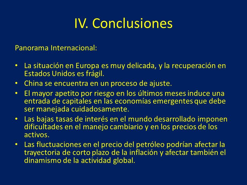IV. Conclusiones Panorama Internacional: La situación en Europa es muy delicada, y la recuperación en Estados Unidos es frágil. China se encuentra en