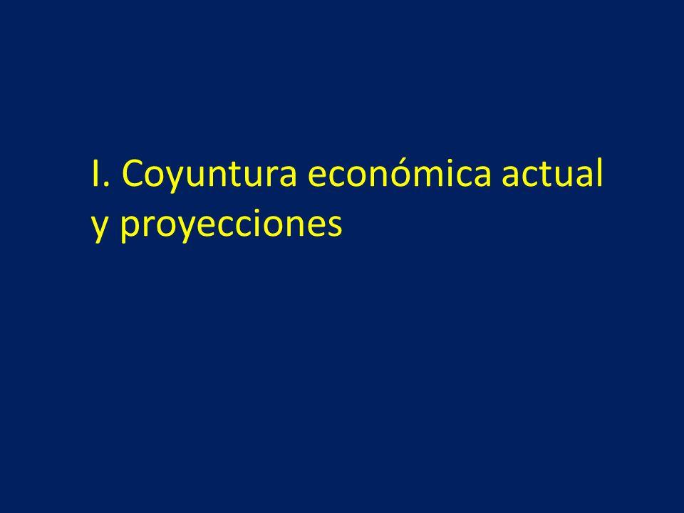 I. Coyuntura económica actual y proyecciones