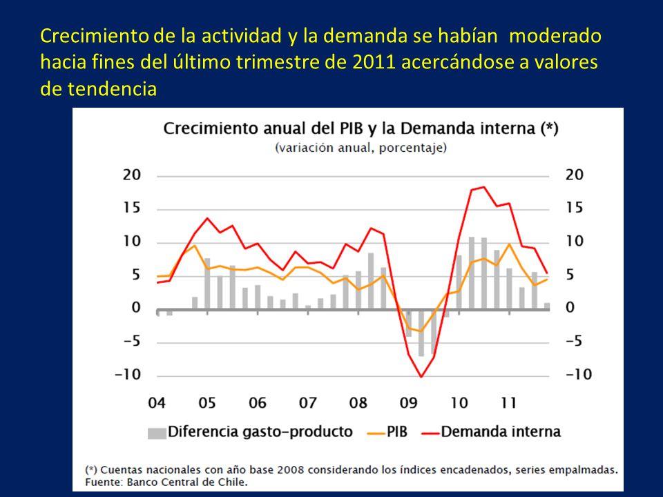 Crecimiento de la actividad y la demanda se habían moderado hacia fines del último trimestre de 2011 acercándose a valores de tendencia