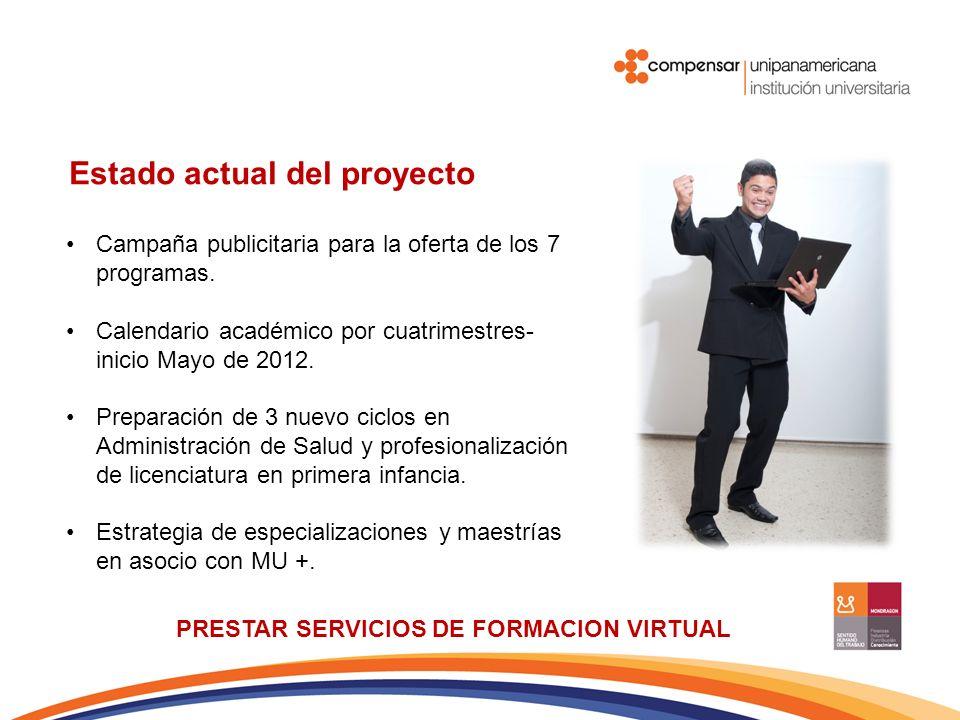 Estado actual del proyecto Campaña publicitaria para la oferta de los 7 programas.