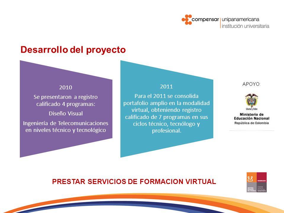 Desarrollo del proyecto 2010 Se presentaron a registro calificado 4 programas: Diseño Visual Ingeniería de Telecomunicaciones en niveles técnico y tecnológico 2011 Para el 2011 se consolida portafolio amplio en la modalidad virtual, obteniendo registro calificado de 7 programas en sus ciclos técnico, tecnólogo y profesional.