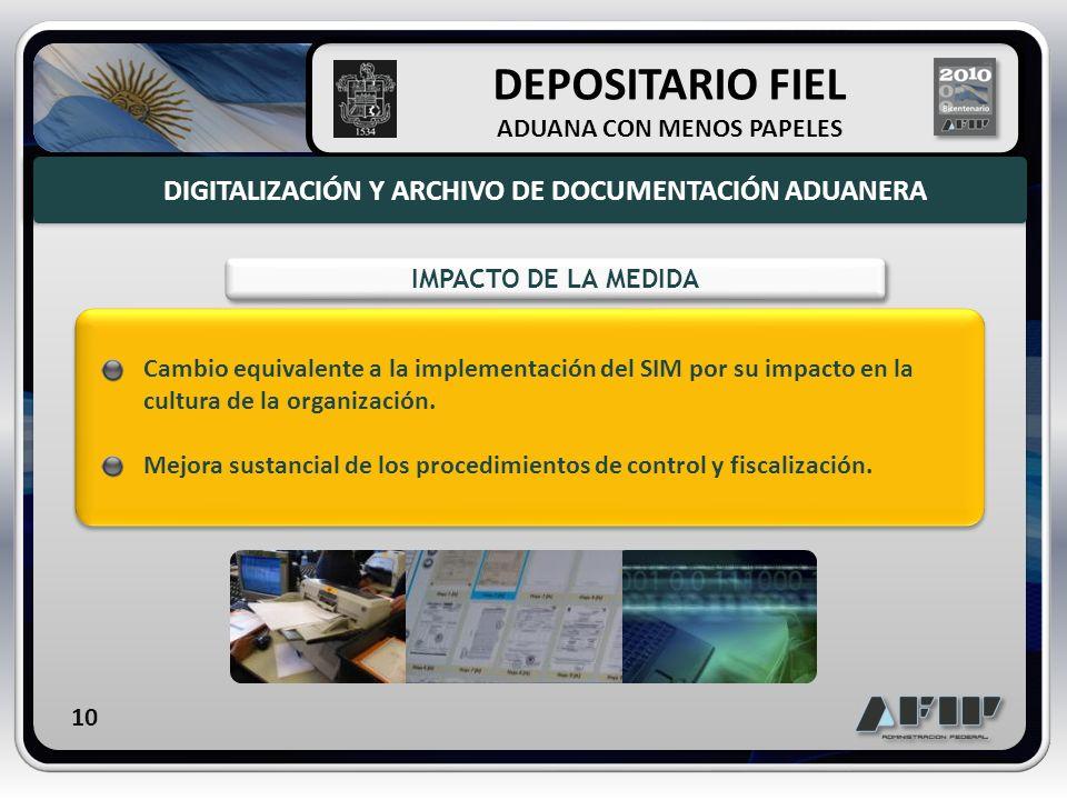 IMPACTO DE LA MEDIDA Cambio equivalente a la implementación del SIM por su impacto en la cultura de la organización. Mejora sustancial de los procedim