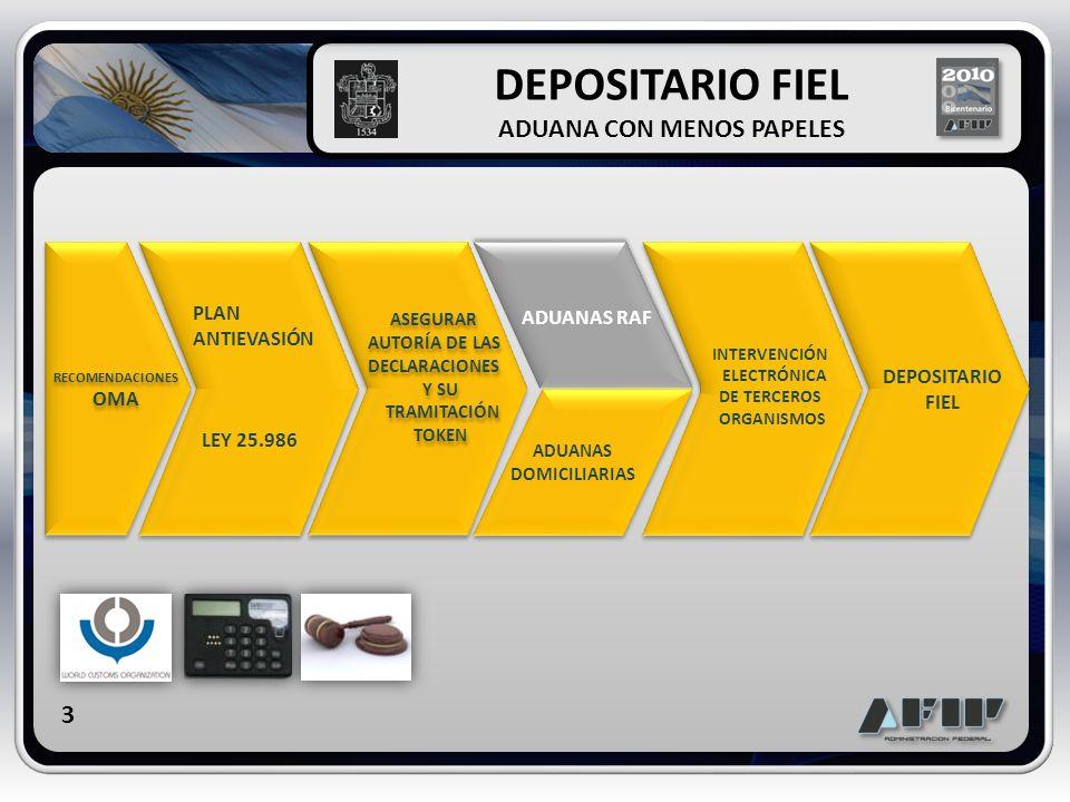 DEPOSITARIO FIEL DEPOSITARIO FIEL INTERVENCIÓN ELECTRÓNICA DE TERCEROS ORGANISMOS INTERVENCIÓN ELECTRÓNICA DE TERCEROS ORGANISMOS ADUANAS DOMICILIARIA