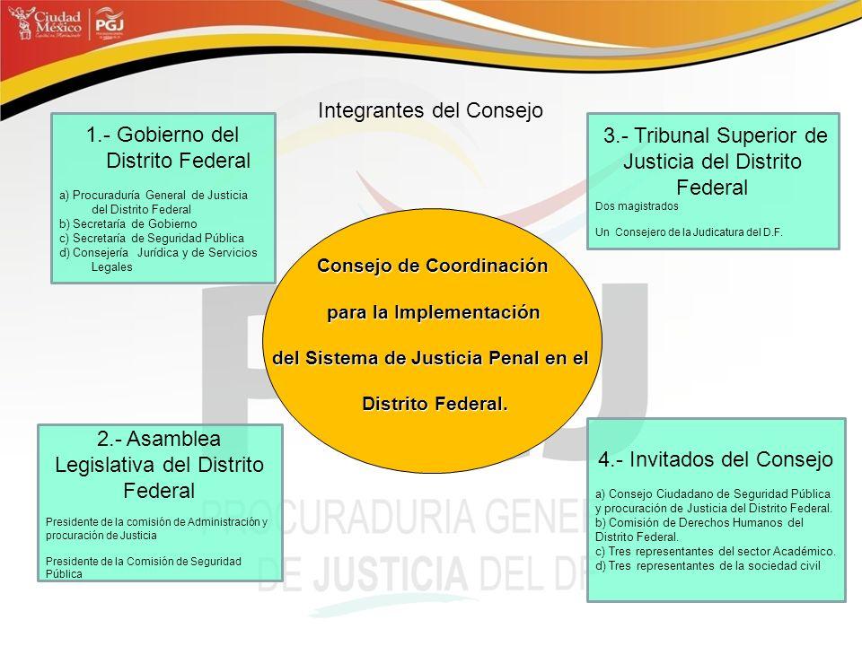 1.- Gobierno del Distrito Federal a) Procuraduría General de Justicia del Distrito Federal b) Secretaría de Gobierno c) Secretaría de Seguridad Públic
