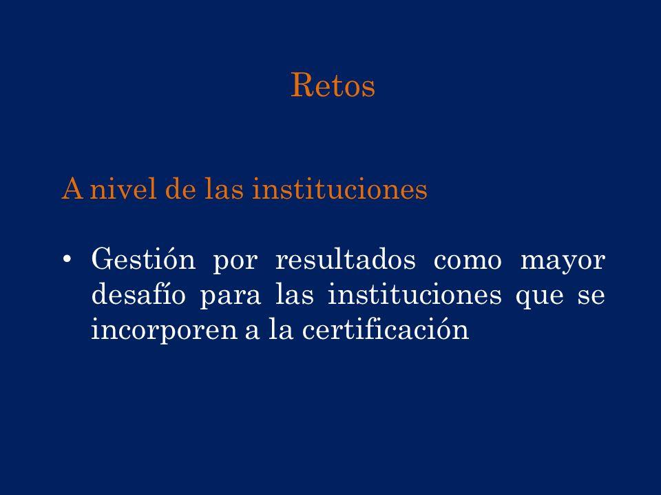Retos A nivel de las instituciones Gestión por resultados como mayor desafío para las instituciones que se incorporen a la certificación
