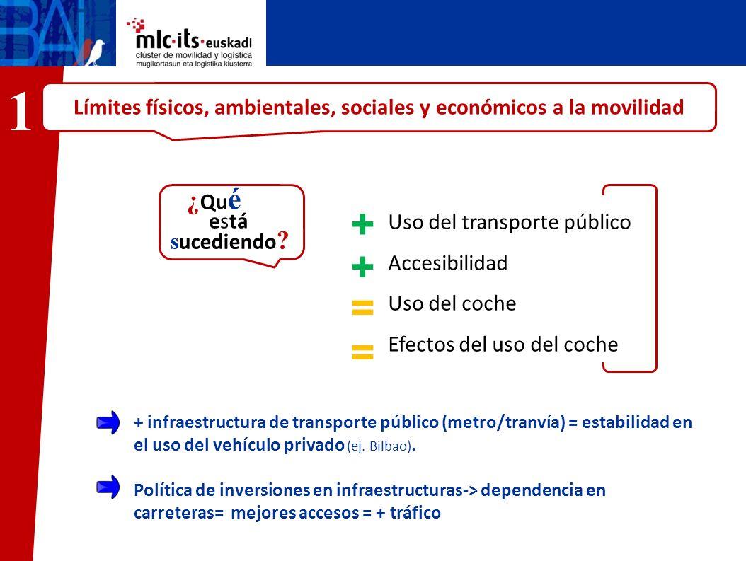 José María Límites físicos, ambientales, sociales y económicos a la movilidad Uso del transporte público Accesibilidad Uso del coche Efectos del uso d