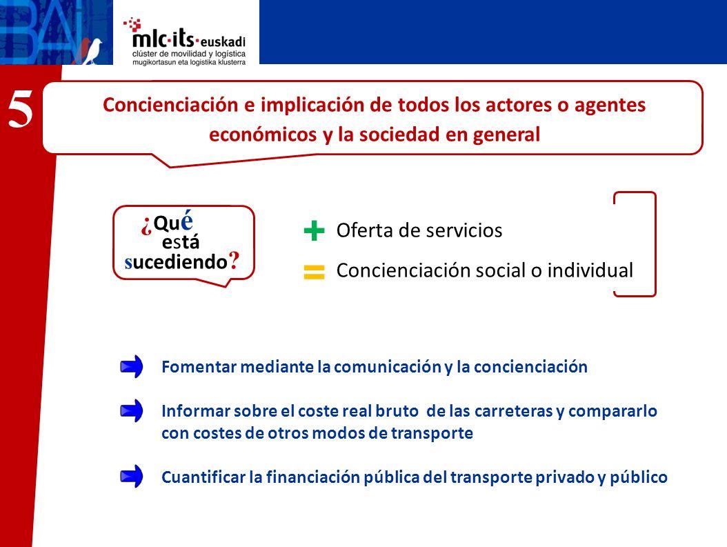 Concienciación e implicación de todos los actores o agentes económicos y la sociedad en general José Mar ía Oferta de servicios Concienciación social
