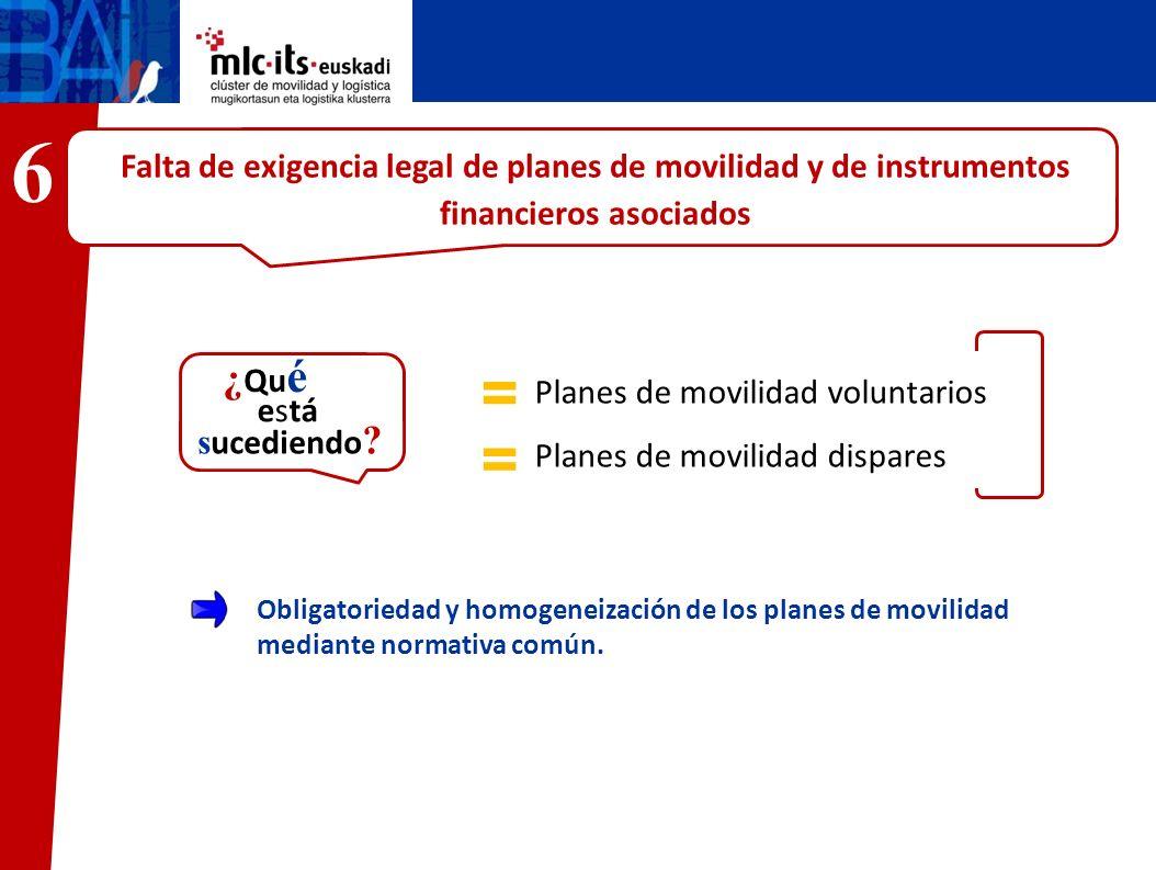 Falta de exigencia legal de planes de movilidad y de instrumentos financieros asociados José Mar ía Planes de movilidad voluntarios Planes de movilida