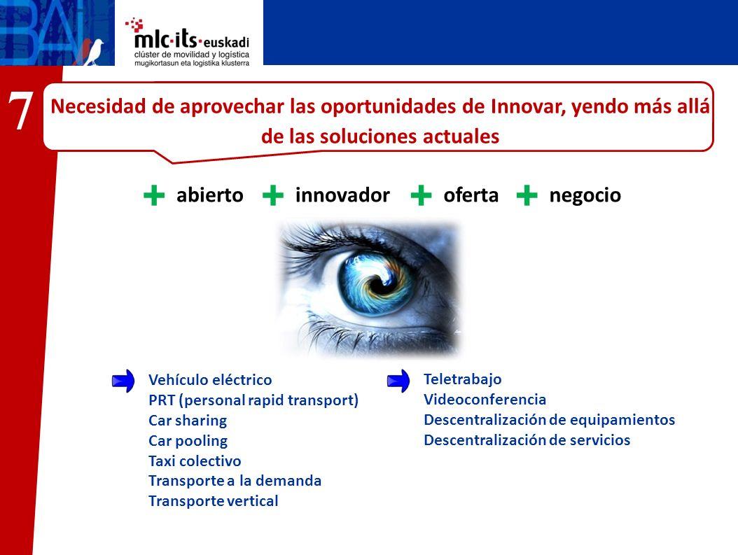 Necesidad de aprovechar las oportunidades de Innovar, yendo más allá de las soluciones actuales abierto + Vehículo eléctrico PRT (personal rapid trans