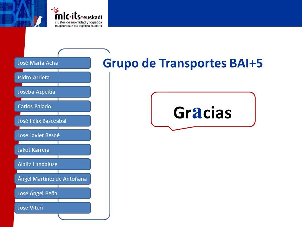 José María Grupo de Transportes BAI+5 José María Acha Isidro Arrieta Joseba Azpeitia Carlos Balado José Félix Basozabal Ángel Martínez de Antoñana Jos