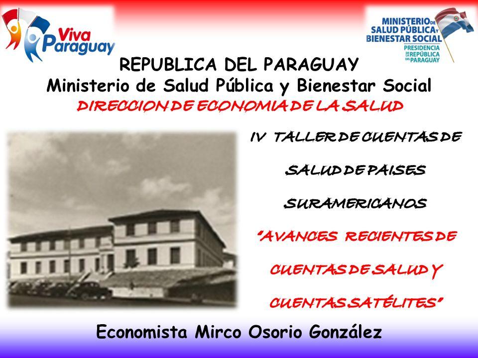 Economista Mirco Osorio González