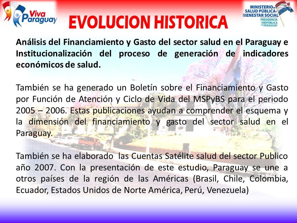 CUENTAS SATELITE DE SALUD PARAGUAY 2007 (EJERCICIO EXPLORATORIO - PRIMERA FASE) SECTOR PÚBLICO: MINISTERIO DE SALUD PÚBLICA Y BIENESTAR SOCIAL PRIMERA CUENTA SATELITE DEL PARAGUAY SCN 93 NACIONES UNIDAS ORGANIZACIÓN PANAMERICANA DE LA SALUD ORGANIZACIÓN MUNDIAL DE LA SALUD