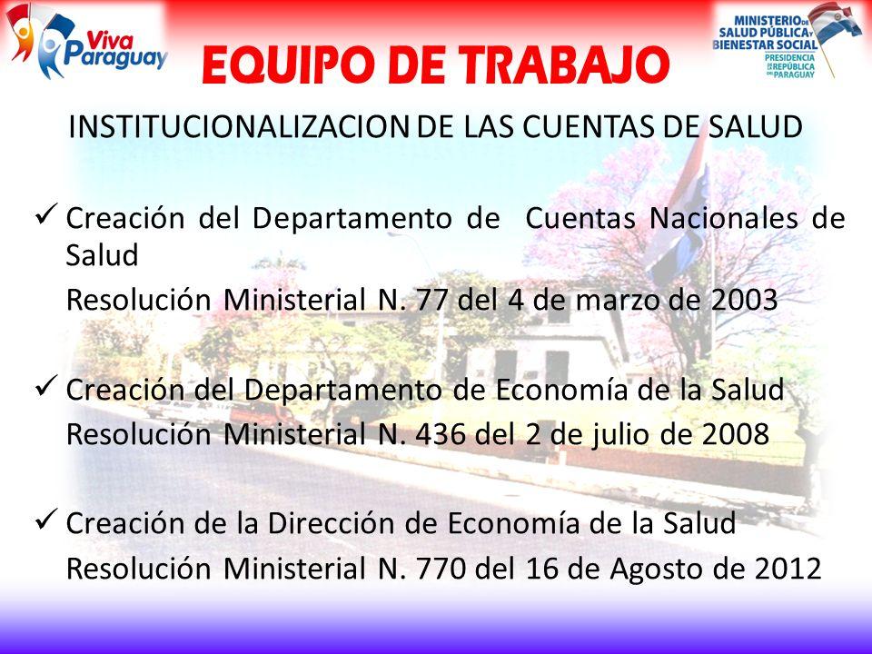 INSTITUCIONALIZACION DE LAS CUENTAS DE SALUD Creación del Departamento de Cuentas Nacionales de Salud Resolución Ministerial N.