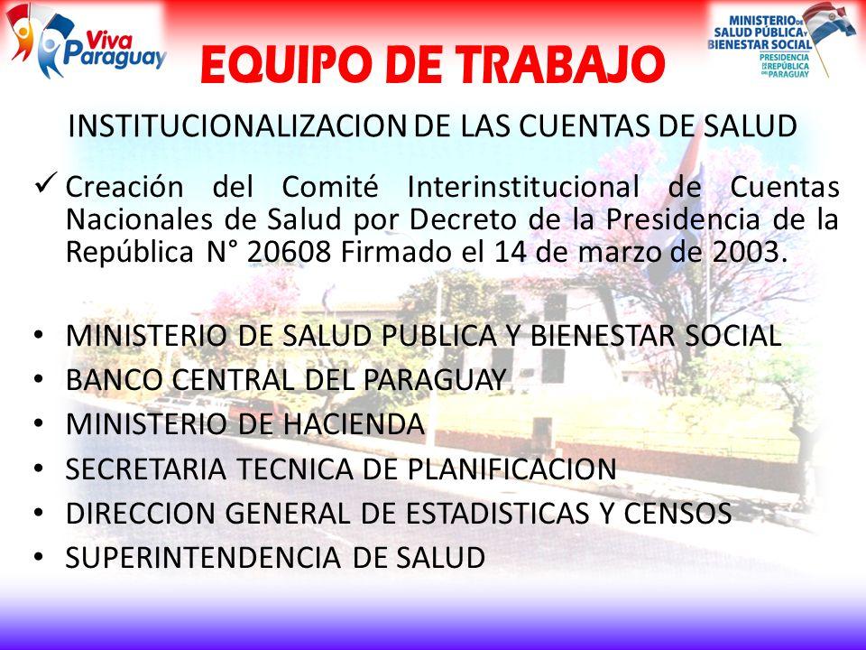 INSTITUCIONALIZACION DE LAS CUENTAS DE SALUD Creación del Comité Interinstitucional de Cuentas Nacionales de Salud por Decreto de la Presidencia de la República N° 20608 Firmado el 14 de marzo de 2003.