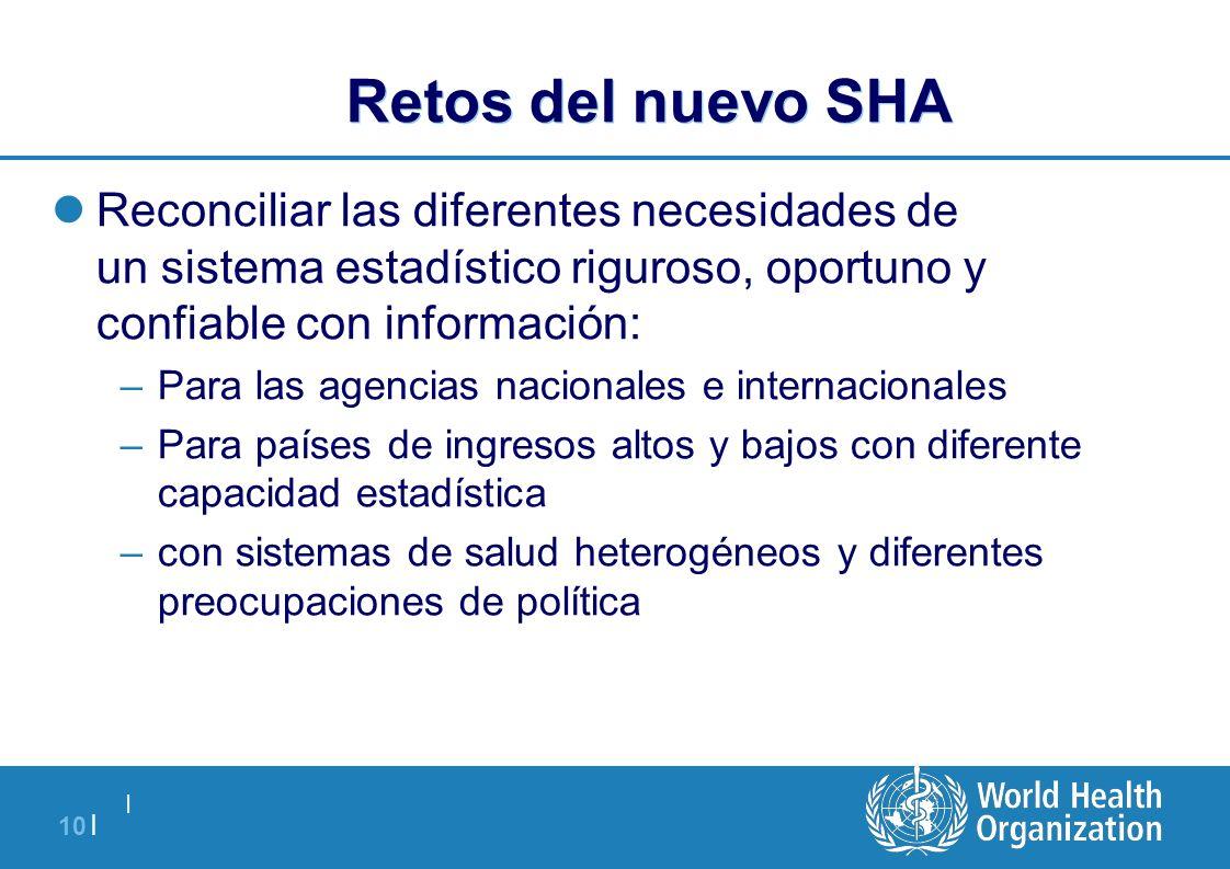   10   Retos del nuevo SHA Reconciliar las diferentes necesidades de un sistema estadístico riguroso, oportuno y confiable con información: –Para las