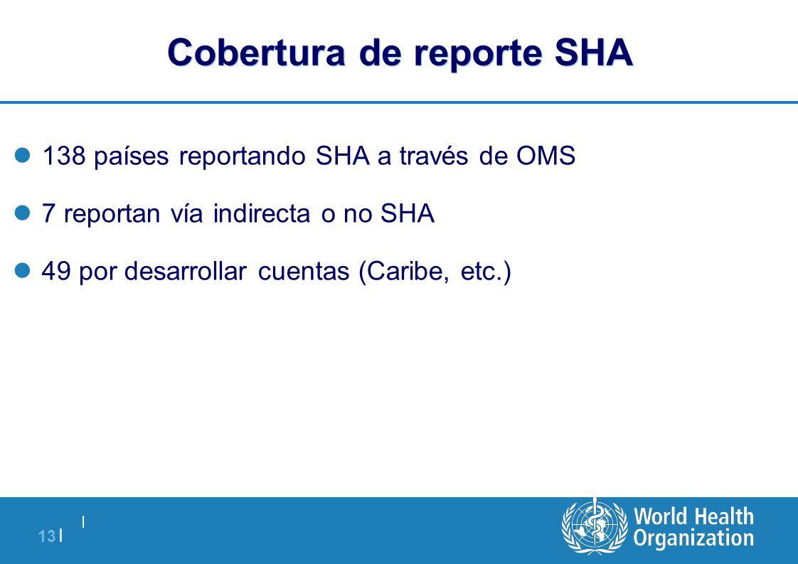   13   Cobertura de reporte SHA 138 países reportando SHA a través de OMS 7 reportan vía indirecta o no SHA 49 por desarrollar cuentas (Caribe, etc.)