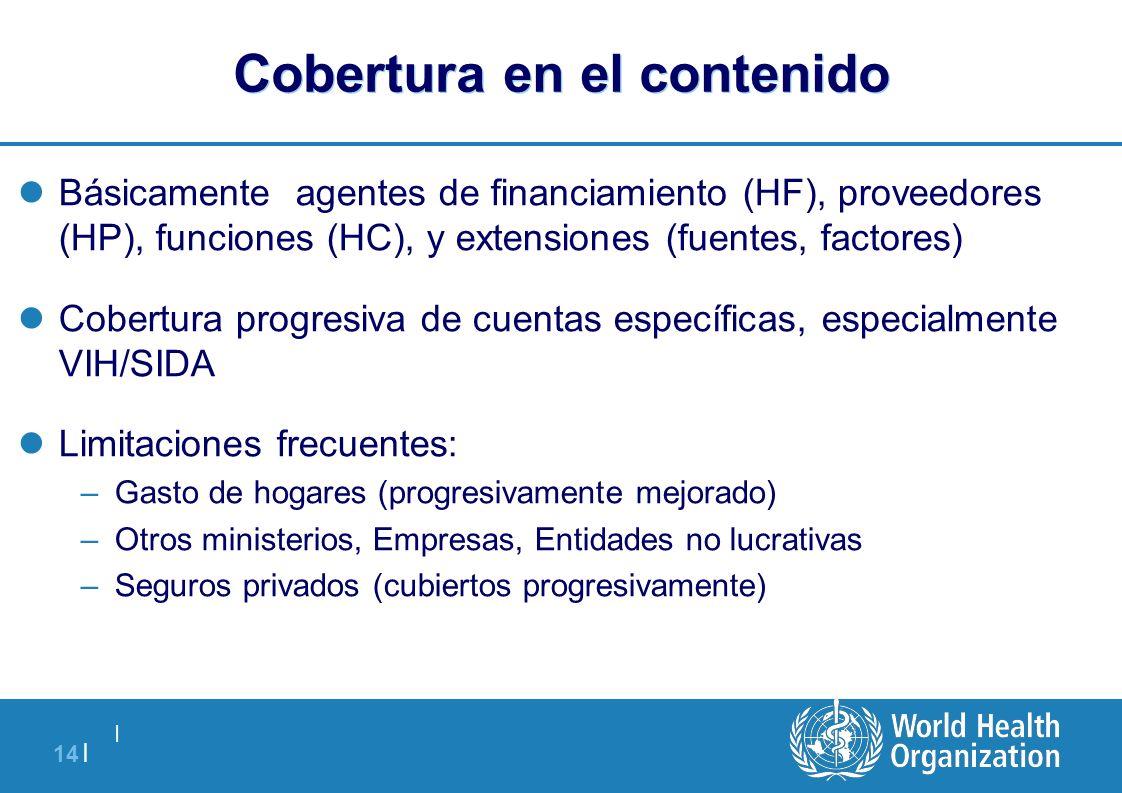   14   Cobertura en el contenido Básicamente agentes de financiamiento (HF), proveedores (HP), funciones (HC), y extensiones (fuentes, factores) Cober
