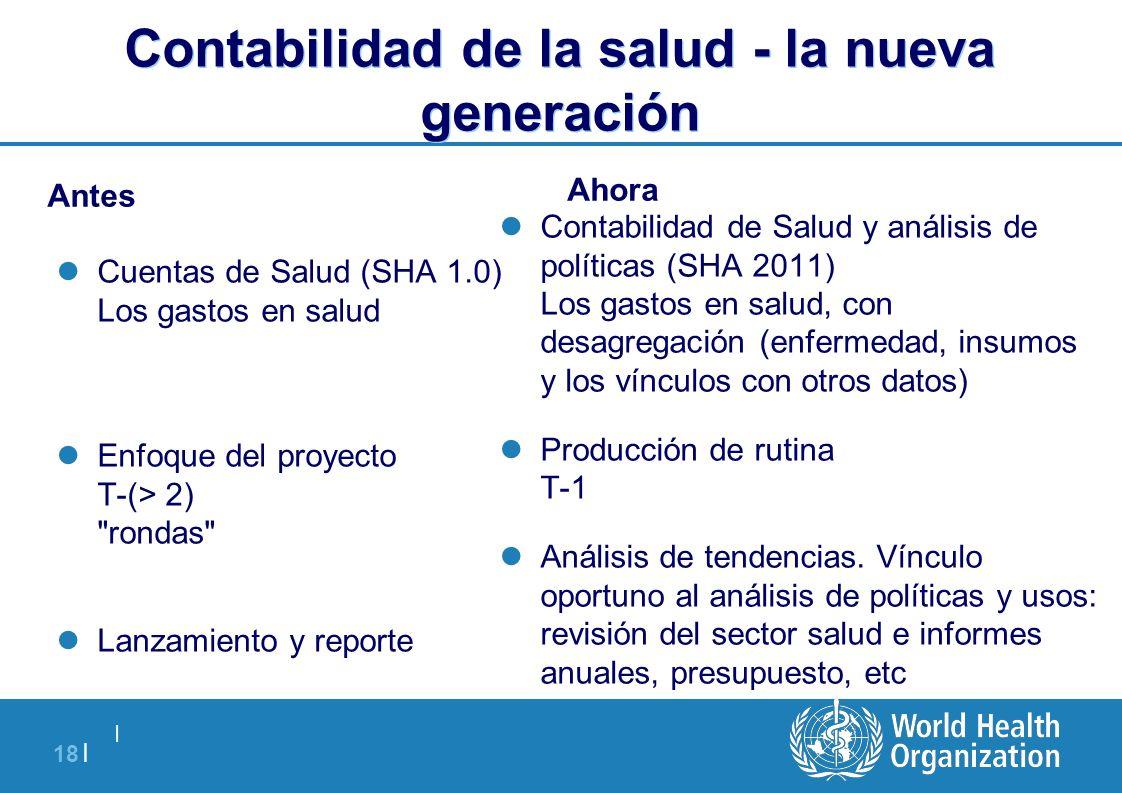   18   Contabilidad de la salud - la nueva generación Antes Cuentas de Salud (SHA 1.0) Los gastos en salud Enfoque del proyecto T-(> 2)