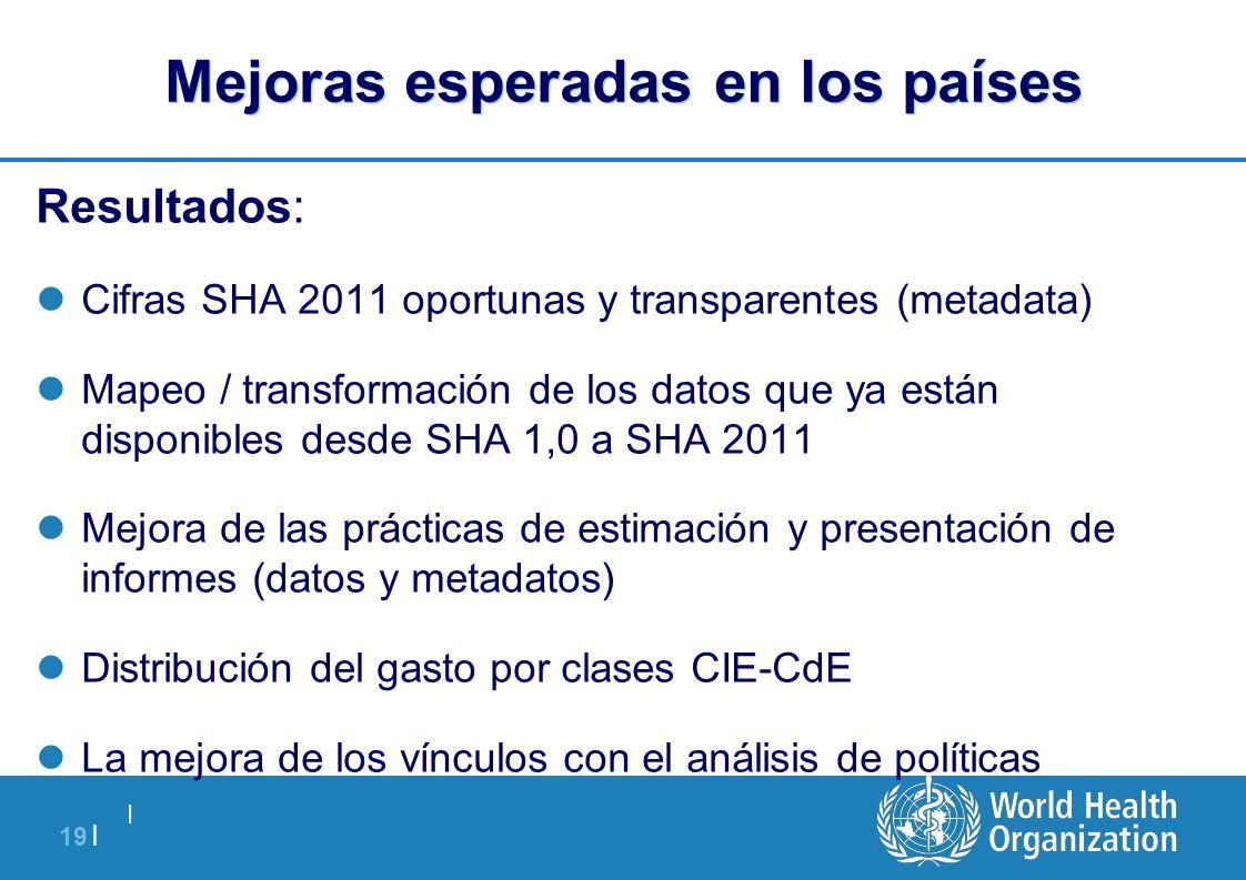   19   Mejoras esperadas en los países Resultados: Cifras SHA 2011 oportunas y transparentes (metadata) Mapeo / transformación de los datos que ya est