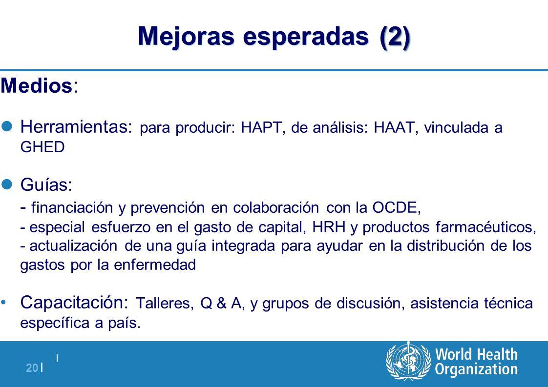   20   (2) Mejoras esperadas (2) Medios: Herramientas: para producir: HAPT, de análisis: HAAT, vinculada a GHED Guías: - financiación y prevención en