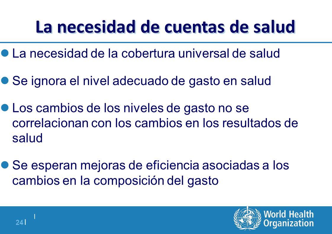   24   La necesidad de la cobertura universal de salud Se ignora el nivel adecuado de gasto en salud Los cambios de los niveles de gasto no se correla