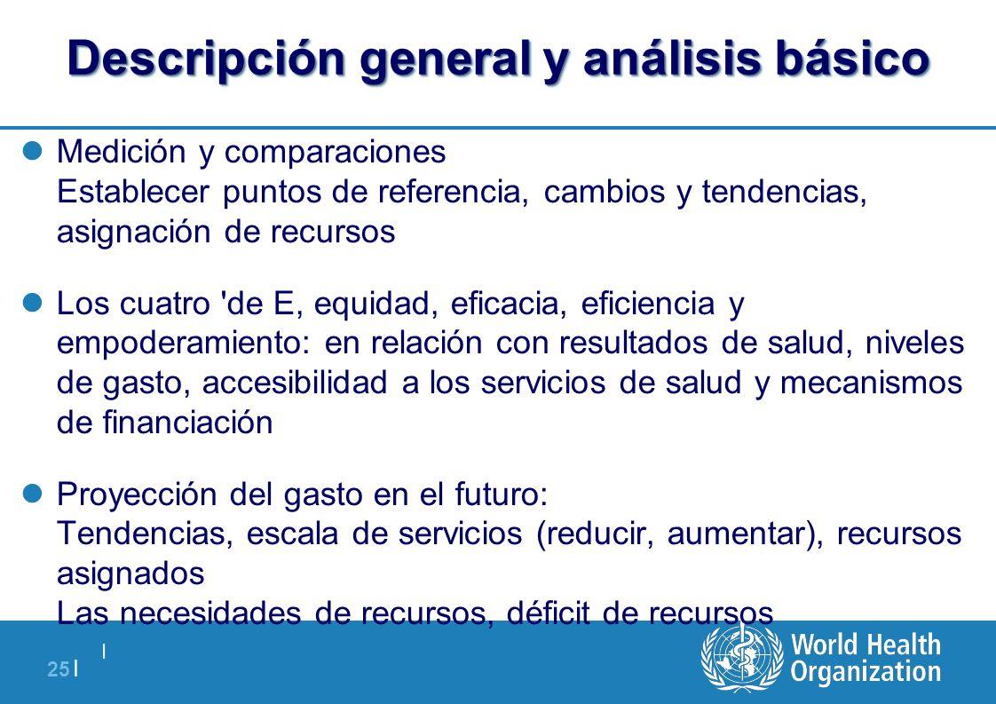   25   Descripción general y análisis básico Medición y comparaciones Establecer puntos de referencia, cambios y tendencias, asignación de recursos Lo