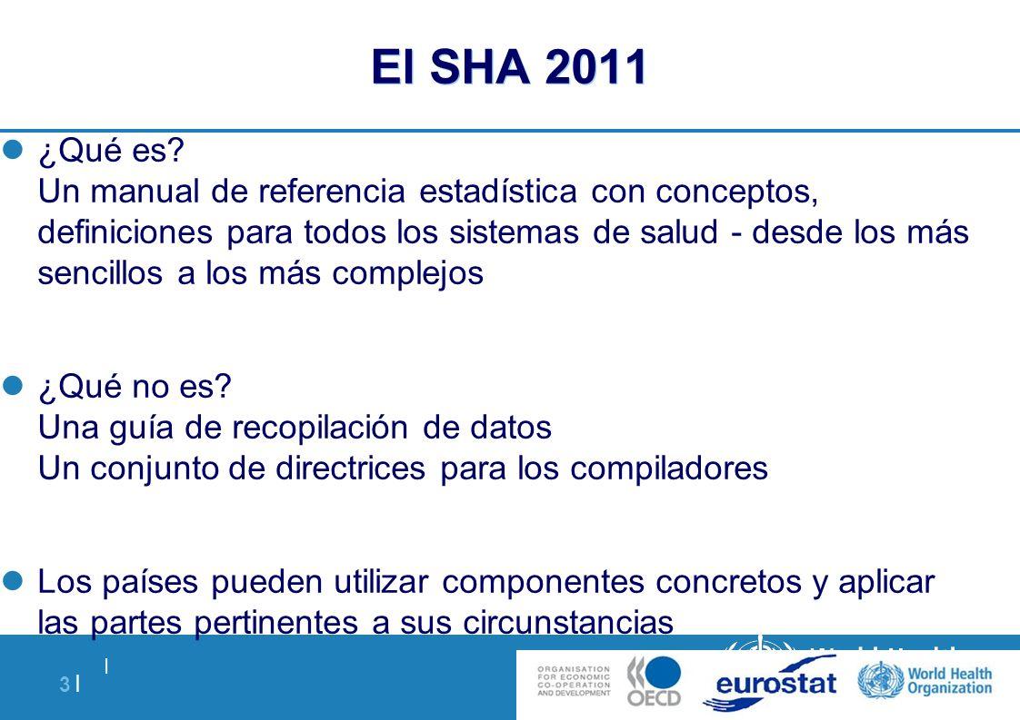   3  3   El SHA 2011 ¿Qué es? Un manual de referencia estadística con conceptos, definiciones para todos los sistemas de salud - desde los más sencill