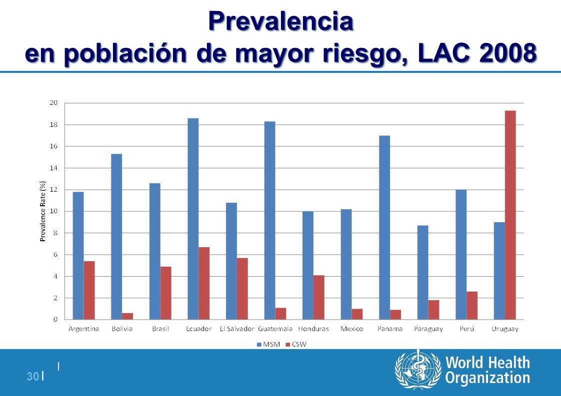   30   Prevalencia en población de mayor riesgo, LAC 2008