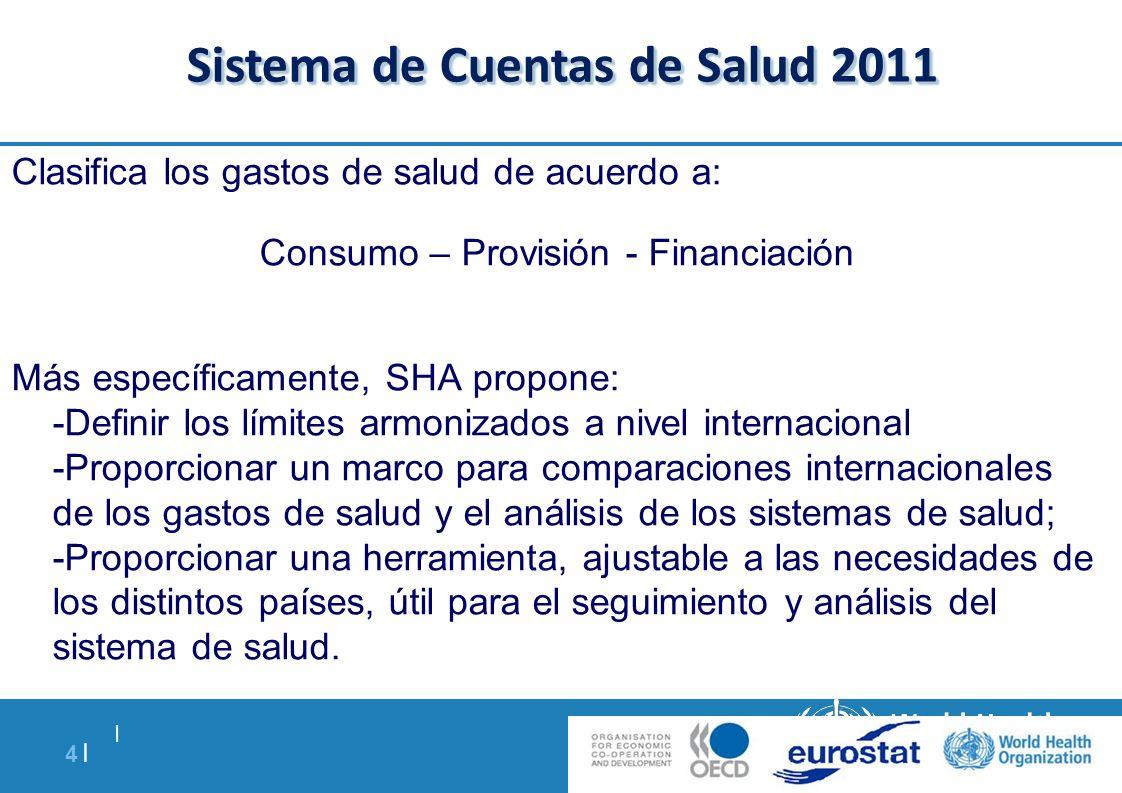   4  4   Sistema de Cuentas de Salud 2011 Clasifica los gastos de salud de acuerdo a: Consumo – Provisión - Financiación Más específicamente, SHA prop