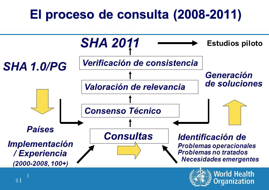   6  6   El proceso de consulta (2008-2011) SHA 1.0/PG Países Implementación / Experiencia (2000-2008, 100+) Identificación de Problemas operacionales