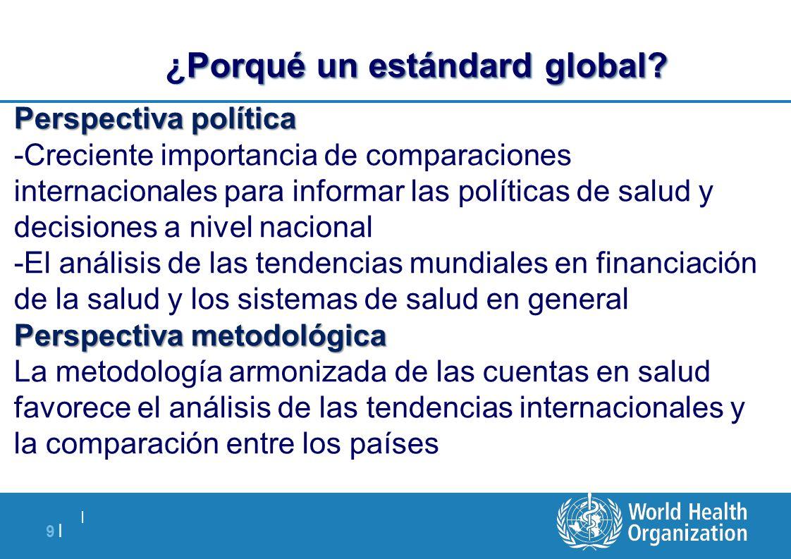   9  9   Porqué un estándard global? ¿Porqué un estándard global? Perspectiva política Perspectiva metodológica Perspectiva política -Creciente import