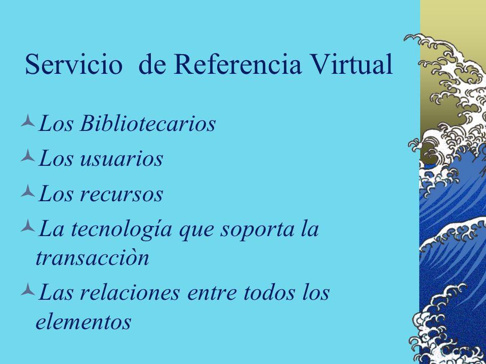 Denominaciones Biblioteca Digital: EE.UU; Canadá y México Biblioteca Electrónica: Reino Unido Biblioteca Virtual: España; Argentina y Brasil