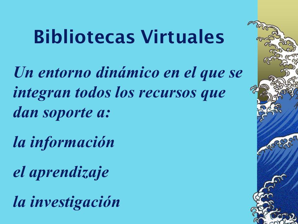 Servicios de la Biblioteca Atención a usuarios : Rápida y Eficazmente Integración al entorno educativo Rol Social orientado al aprendizaje Materiales
