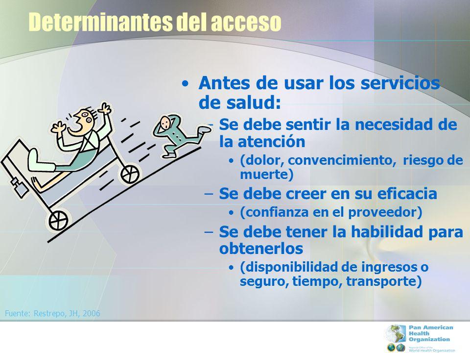 Determinantes del acceso Antes de usar los servicios de salud: –Se debe sentir la necesidad de la atención (dolor, convencimiento, riesgo de muerte) –