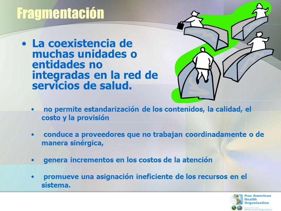 Fragmentación La coexistencia de muchas unidades o entidades no integradas en la red de servicios de salud. no permite estandarización de los contenid