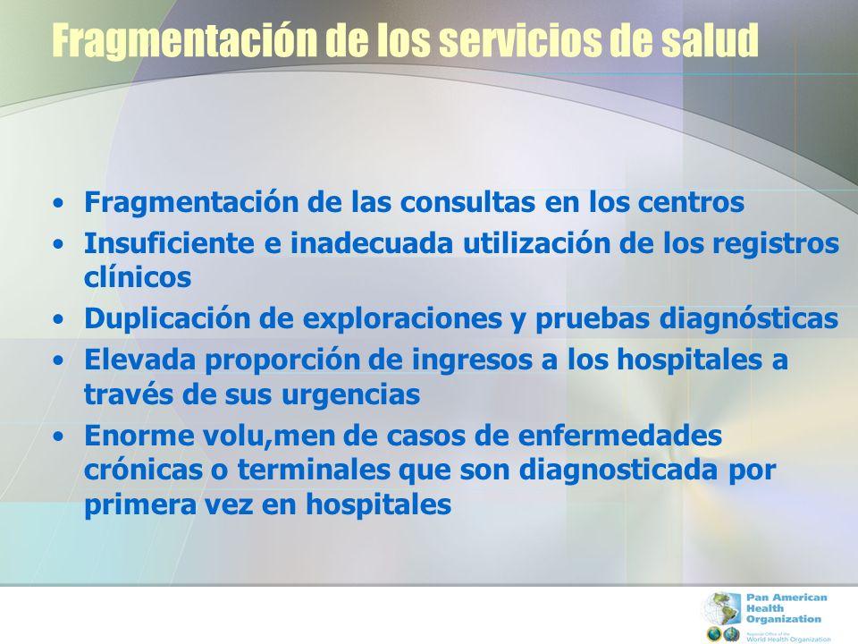 Fragmentación de los servicios de salud Fragmentación de las consultas en los centros Insuficiente e inadecuada utilización de los registros clínicos