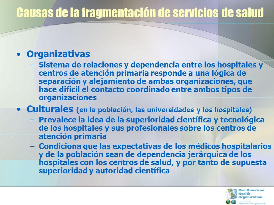 Causas de la fragmentación de servicios de salud Organizativas –Sistema de relaciones y dependencia entre los hospitales y centros de atención primari