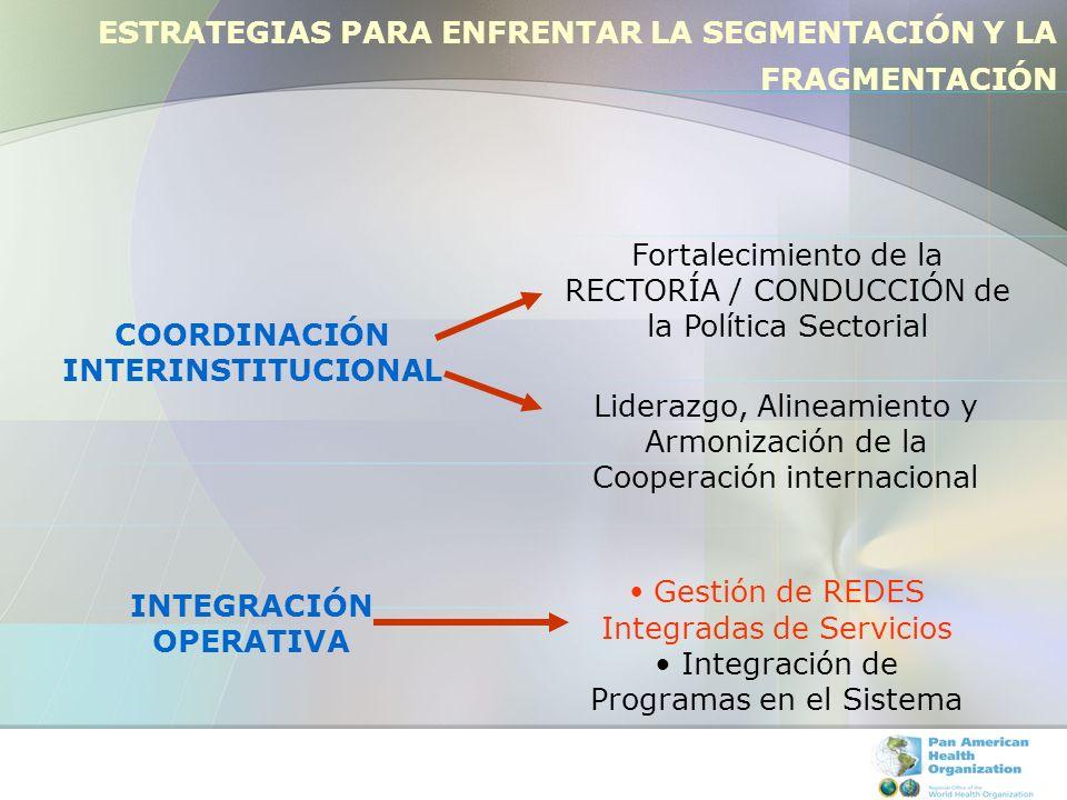 ESTRATEGIAS PARA ENFRENTAR LA SEGMENTACIÓN Y LA FRAGMENTACIÓN COORDINACIÓN INTERINSTITUCIONAL INTEGRACIÓN OPERATIVA Fortalecimiento de la RECTORÍA / C