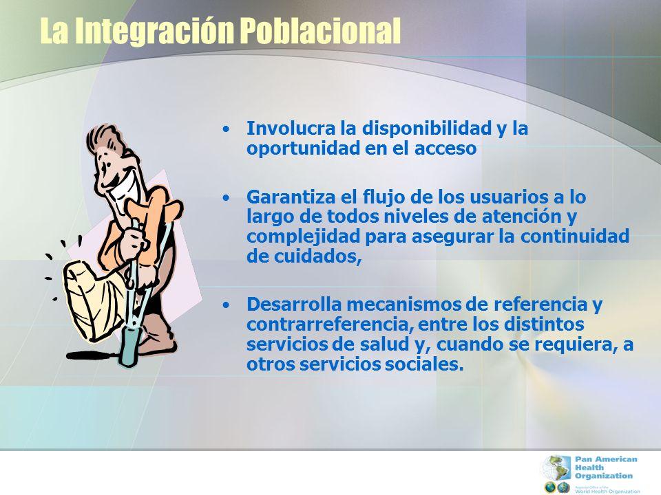 La Integración Poblacional Involucra la disponibilidad y la oportunidad en el acceso Garantiza el flujo de los usuarios a lo largo de todos niveles de atención y complejidad para asegurar la continuidad de cuidados, Desarrolla mecanismos de referencia y contrarreferencia, entre los distintos servicios de salud y, cuando se requiera, a otros servicios sociales.